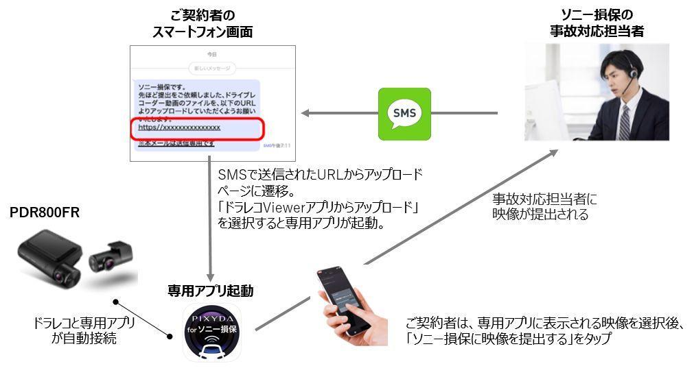 https://from.sonysonpo.co.jp/improvement/20210605_03.jpg
